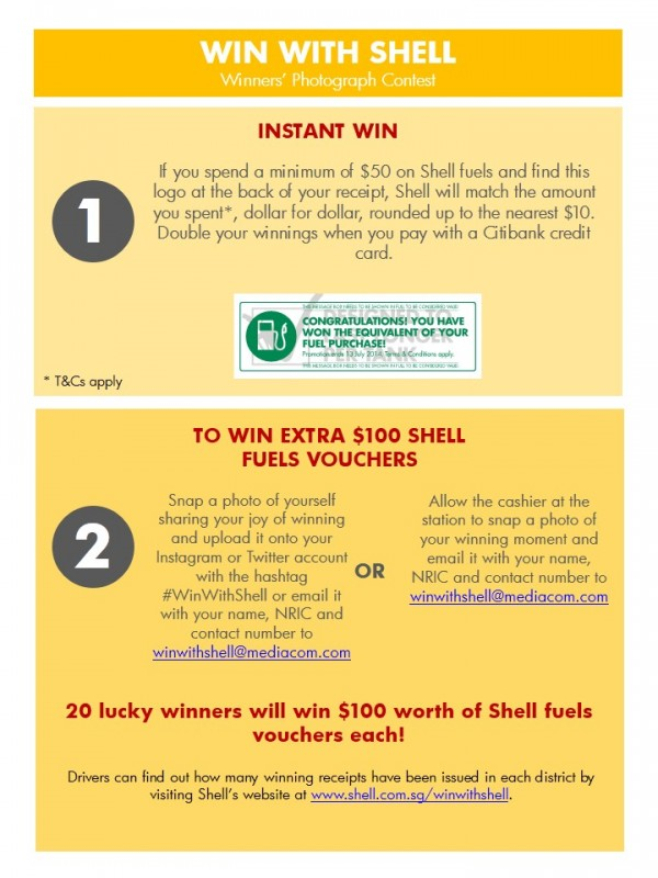 Shell FuelSave - Win With Shell - Contest Mechanics
